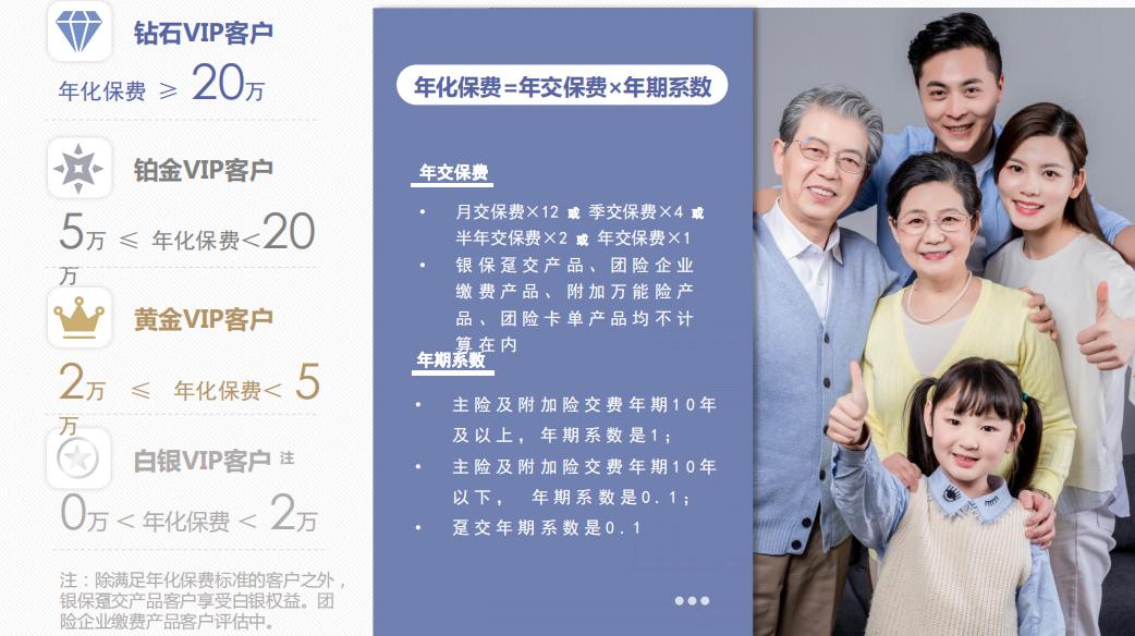 百年人寿保险公司详细简介