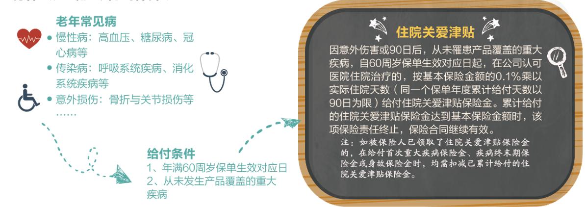 天安人寿健康源2020终身重疾险保险