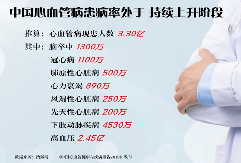 富德生命尊享健康重大疾病保险(重疾险新规产品)