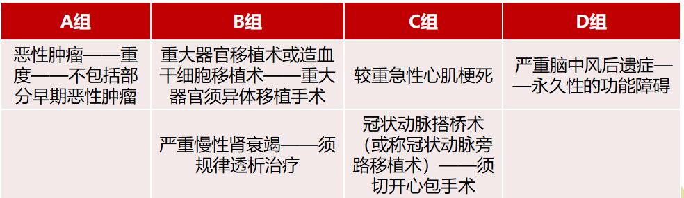 天安人寿健康源2021重疾险保险(重疾险新规产品)